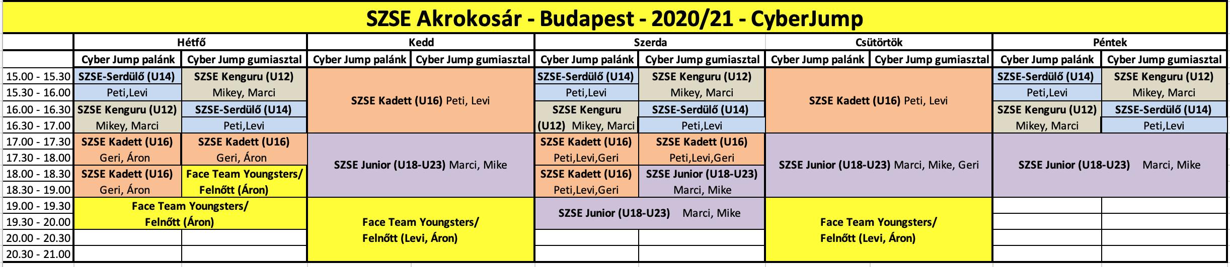 SZSE akrobatikus kosárlabda edzések 2020-21 - Budapest CYBERJUMP